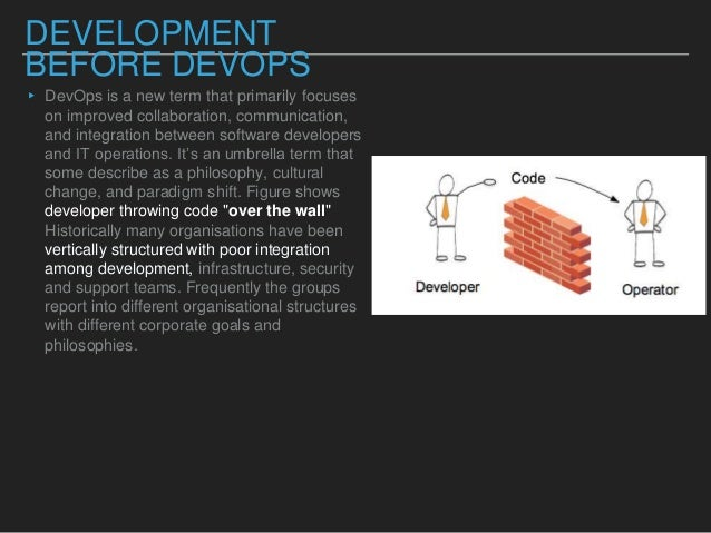 DEVELOPMENT BEFORE DEVOPS ▸ DevOps is a new term that primarily focuses on improved collaboration, communication, and inte...