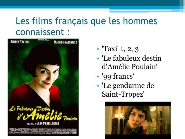 Les films français que les hommes connaissent : • 'Taxi' 1, 2, 3 • 'Le fabuleux destin d'Amélie Poulain' • '99 francs' • '...