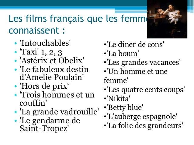 Les films français que les femmes connaissent : • 'Intouchables' • 'Taxi' 1, 2, 3 • 'Astérix et Obelix' • 'Le fabuleux des...