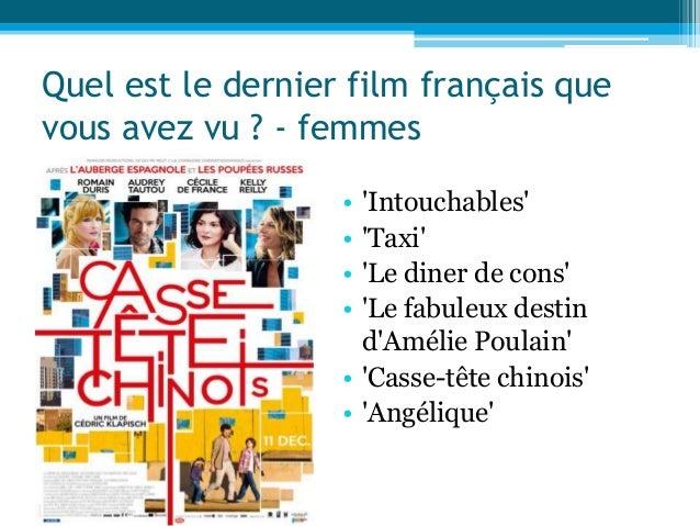 Quel est le dernier film français que vous avez vu ? - femmes • 'Intouchables' • 'Taxi' • 'Le diner de cons' • 'Le fabuleu...