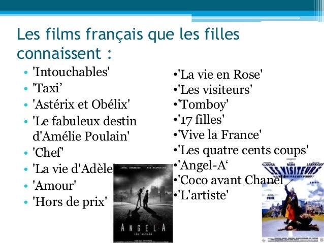 Les films français que les filles connaissent : • 'Intouchables' • 'Taxi' • 'Astérix et Obélix' • 'Le fabuleux destin d'Am...