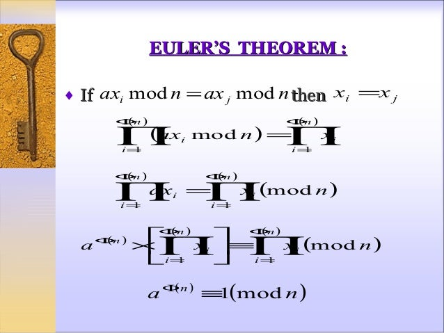 EULER AND FERMAT THEOREM
