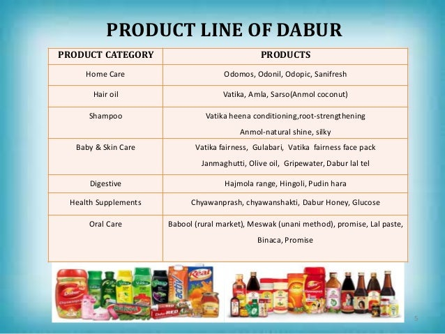 Brand Revitalization Amp Reinforcement Strategy By Dabur