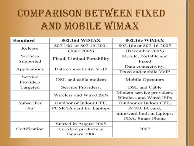 thesis paper on wimax |wimax report | | | | | | | | | | table of contents introduction when accessing the internet today we have about three common options available to us: • b.