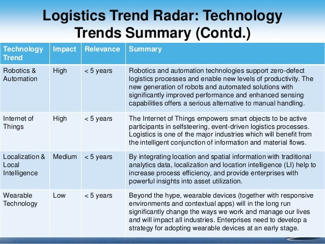 Critical logistics technology in the 21st century