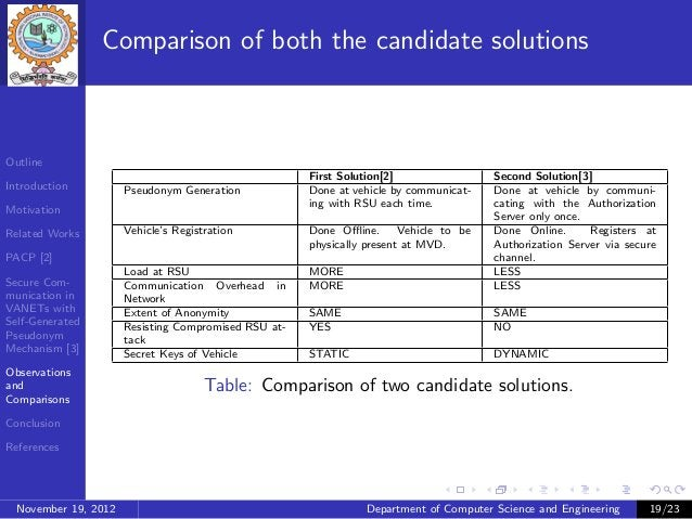 Comparison of both the candidate solutionsOutline                                                      First Solution[2]  ...