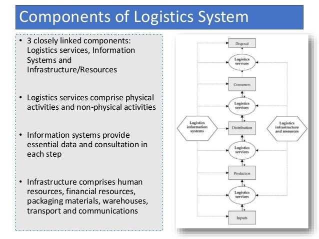 comm 399 logistics and operations management The information systems and operations management program in the dolan school is  is 399 independent study  om 345 global logistics and supply chain management.