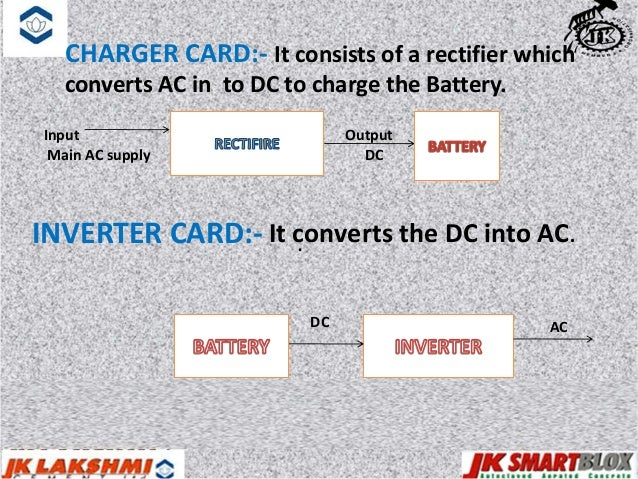 Ankit maratha ppt on ups energy conservation block diagram ccuart Image collections