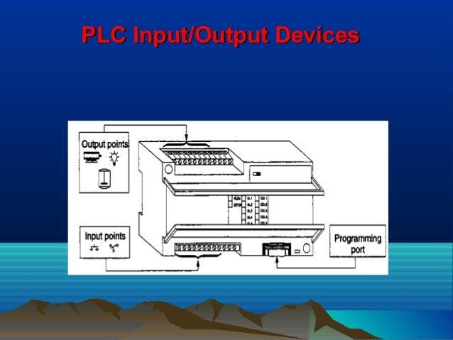 PLC Input/Output DevicesPLC Input/Output Devices