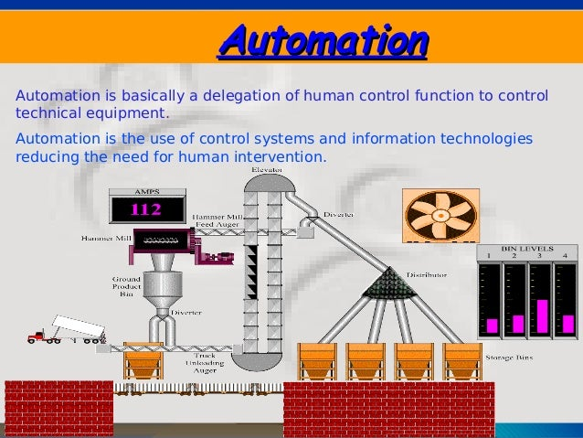 AutomationAutomationAutomation is basically a delegation of human control function to controltechnical equipment.Automatio...