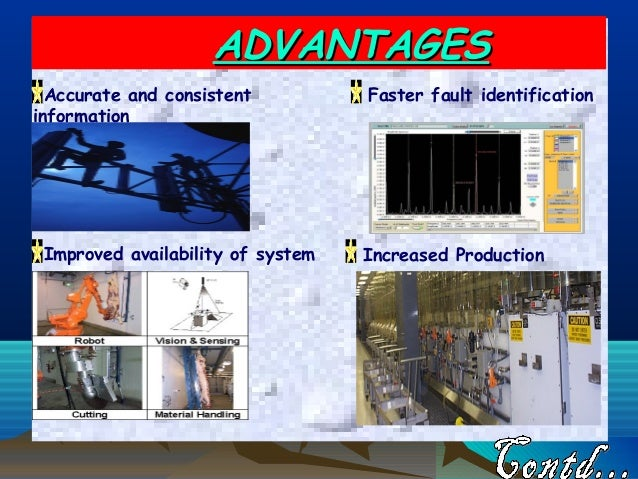 ADVANTAGESADVANTAGESAccurate and consistentinformationFaster fault identificationImproved availability of system Increased...
