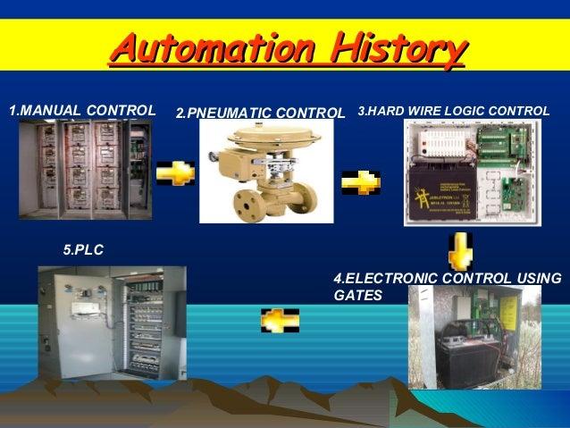1.MANUAL CONTROLAutomation HistoryAutomation History5.PLC2.PNEUMATIC CONTROL 3.HARD WIRE LOGIC CONTROL4.ELECTRONIC CONTROL...