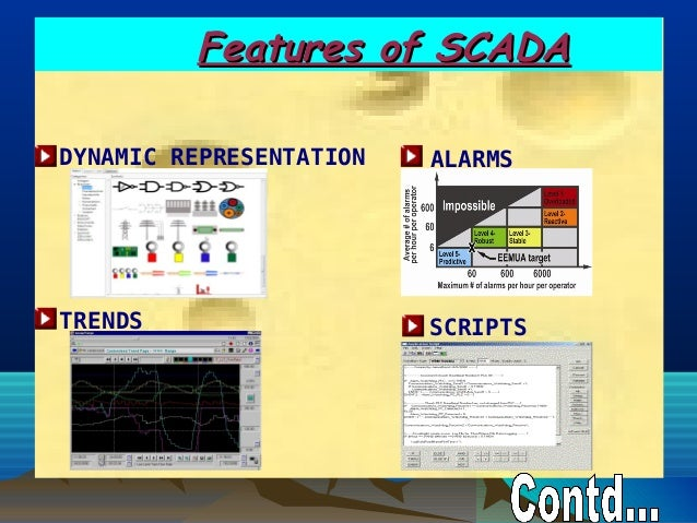 Features of SCADAFeatures of SCADADYNAMIC REPRESENTATION ALARMSTRENDS SCRIPTS