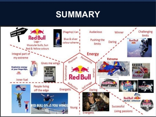 Marketing With Wings: Redbull