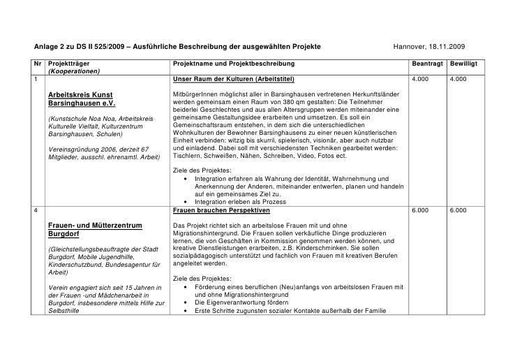 Anlage 2 zu DS II 525/2009 – Ausführliche Beschreibung der ausgewählten Projekte                                          ...