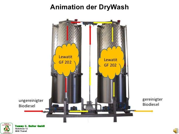 Animation der DryWash Lewatit  GF 202 Lewatit  GF 202 ungereinigter Biodiesel gereinigter Biodiesel