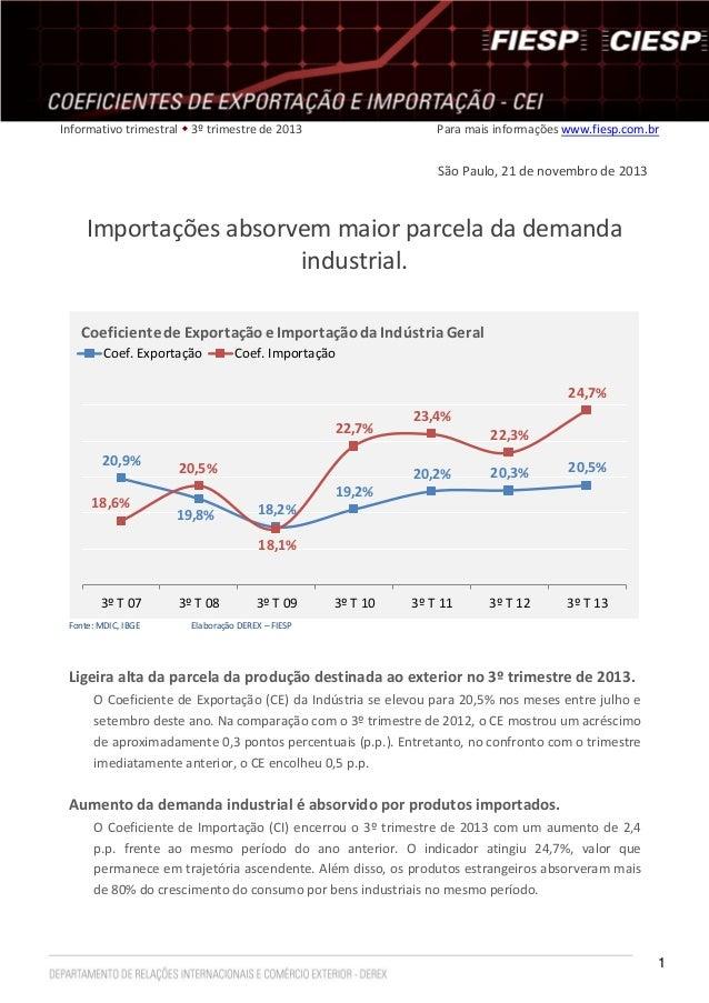 Informativo trimestral  3º trimestre de 2013  Para mais informações www.fiesp.com.br  São Paulo, 21 de novembro de 2013  ...