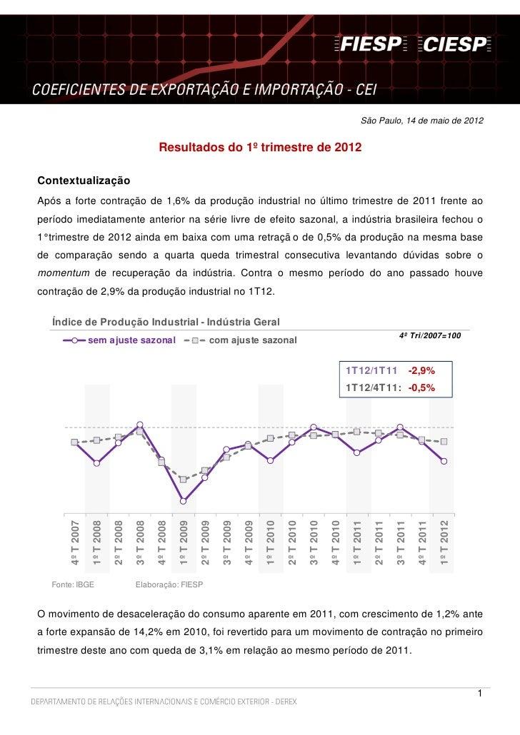 São Paulo, 14 de maio de 2012                                                       Resultados do 1º trimestre de 2012Cont...