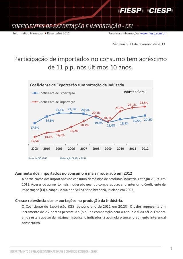 Informativo trimestral  Resultados 2012                                 Para mais informações www.fiesp.com.br           ...
