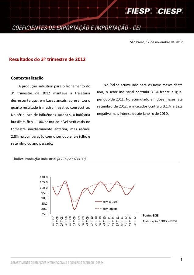 São Paulo, 12 de novembro de 2012Resultados do 3º trimestre de 2012Contextualização    A produção industrial para o fecham...