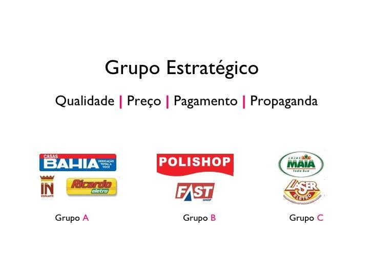 Grupo Estratégico Qualidade      Preço      Pagamento      Propaganda  Grupo  A  Grupo  B   Grupo  C