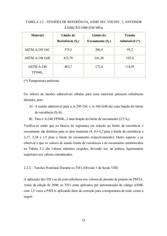 An lise de efeitos de teste hidrost tico em vaso de - Asme viii div 2 ...