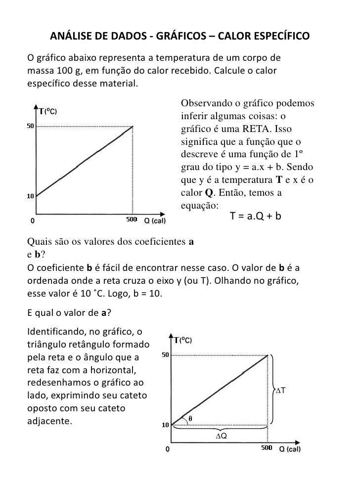 ANÁLISE DE DADOS - GRÁFICOS – CALOR ESPECÍFICO O gráfico abaixo representa a temperatura de um corpo de massa 100 g, em fu...
