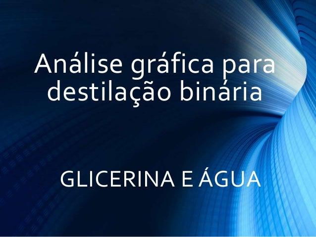 Análise gráfica para  destilação binária  GLICERINA E ÁGUA