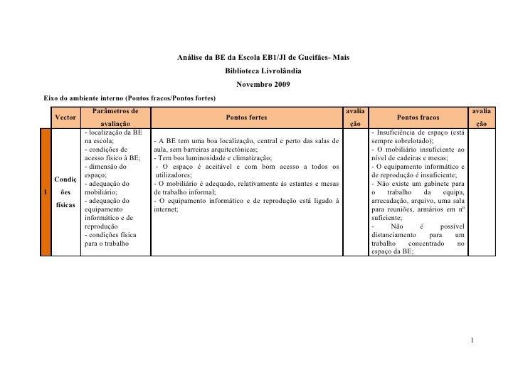 Análise da BE da Escola EB1/JI de Gueifães- Mais                                                            Biblioteca Liv...