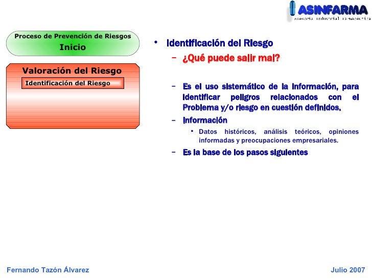<ul><li>Identificación del Riesgo </li></ul><ul><ul><li>¿Qué puede salir mal? </li></ul></ul><ul><ul><li>Es el uso sistemá...