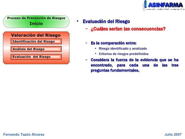 <ul><li>Evaluación del Riesgo </li></ul><ul><ul><li>¿Cuáles serían las consecuencias? </li></ul></ul><ul><ul><li>Es la com...
