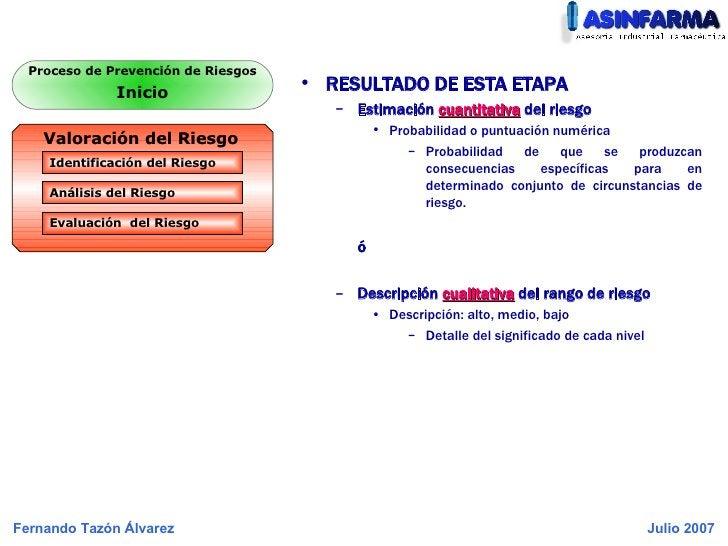 <ul><li>RESULTADO DE ESTA ETAPA </li></ul><ul><ul><li>Estimación  cuantitativa  del riesgo </li></ul></ul><ul><ul><ul><li>...