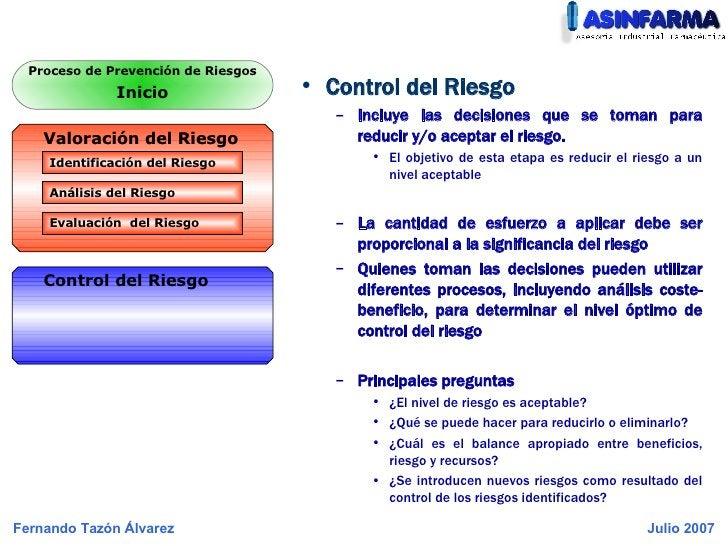 <ul><li>Control del Riesgo </li></ul><ul><ul><li>Incluye las decisiones que se toman para reducir y/o aceptar el riesgo. <...