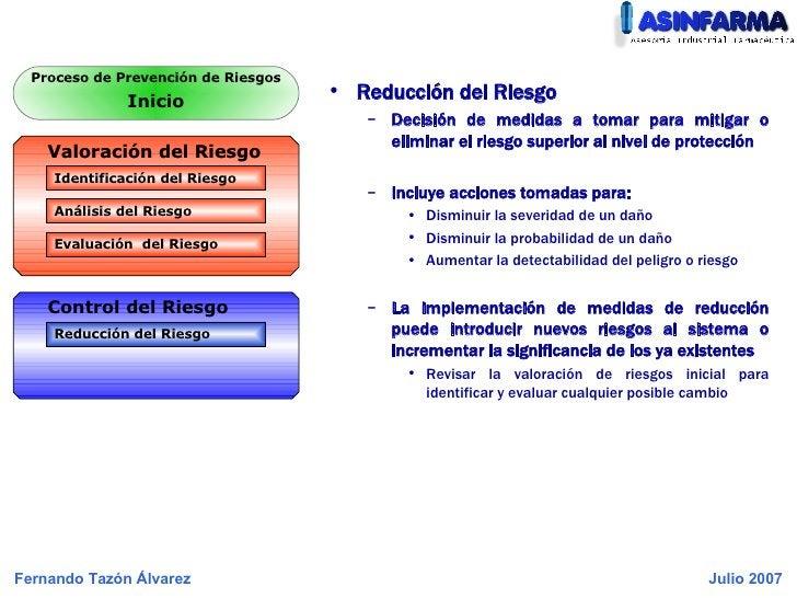 <ul><li>Reducción del Riesgo </li></ul><ul><ul><li>Decisión de medidas a tomar para mitigar o eliminar el riesgo superior ...