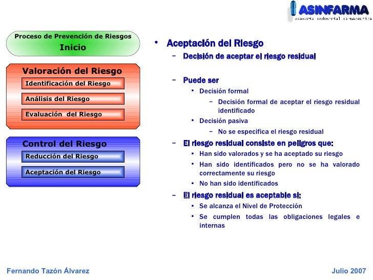 <ul><li>Aceptación del Riesgo </li></ul><ul><ul><li>Decisión de aceptar el riesgo residual </li></ul></ul><ul><ul><li>Pued...