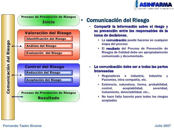 <ul><li>Comunicación del Riesgo </li></ul><ul><ul><li>Compartir la información sobre el riesgo y su prevención entre los r...
