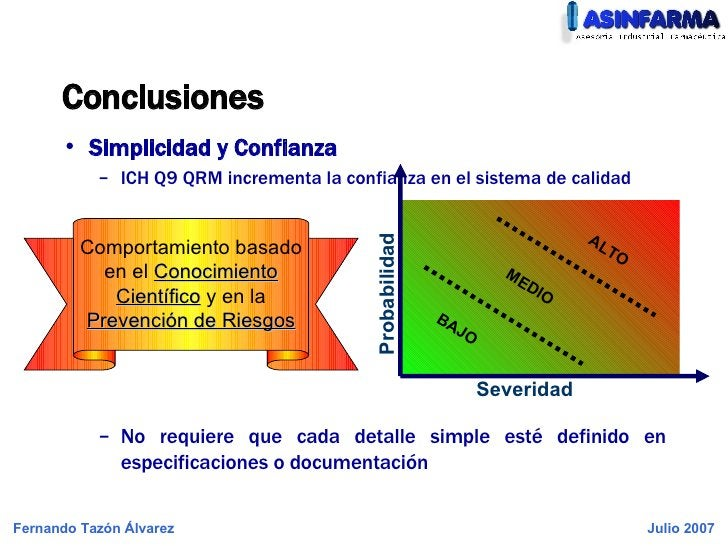 <ul><li>Simplicidad y Confianza </li></ul><ul><ul><li>ICH Q9 QRM incrementa la confianza en el sistema de calidad </li></u...