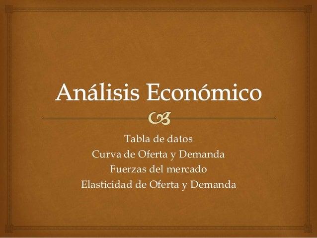 Tabla de datos Curva de Oferta y Demanda Fuerzas del mercado Elasticidad de Oferta y Demanda