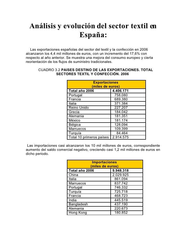 Análisis y evolución del sector textil en                   España:    Las exportaciones españolas del sector del textil y...