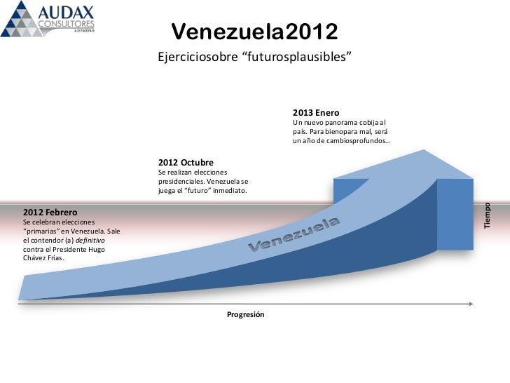 """Venezuela2012                                 Ejerciciosobre """"futurosplausibles""""                                          ..."""