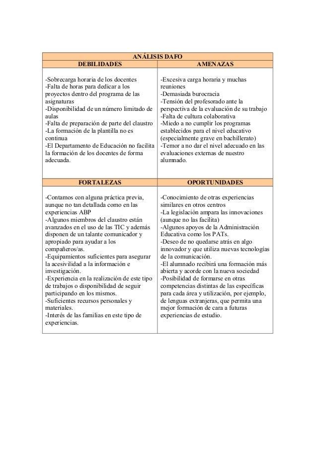ANÁLISIS DAFO DEBILIDADES AMENAZAS -Sobrecarga horaria de los docentes -Falta de horas para dedicar a los proyectos dentro...