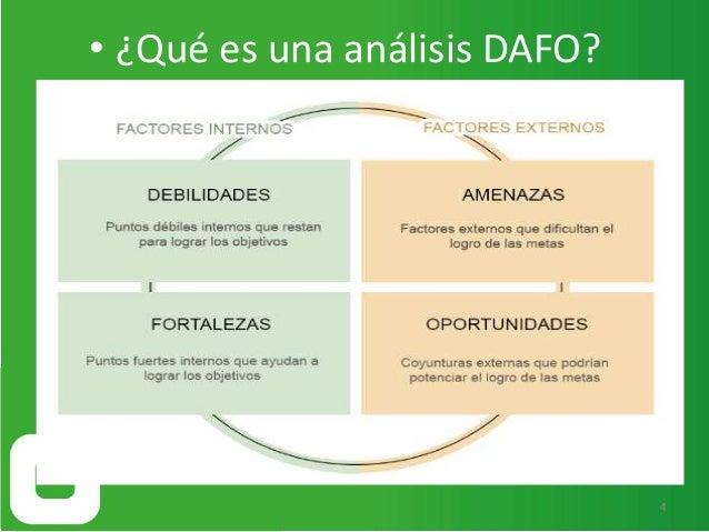 • ¿Qué es una análisis DAFO? 4