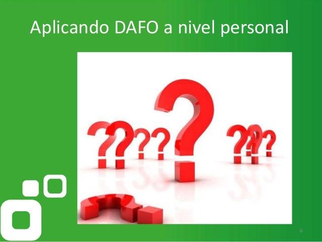 Aplicando DAFO a nivel personal 6