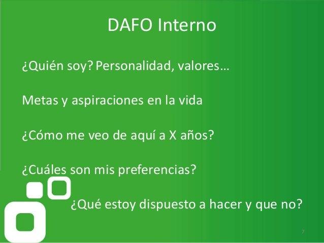 DAFO Interno 7 ¿Quién soy?Personalidad, valores… Metas y aspiraciones en la vida ¿Cómo me veo de aquí a X años? ¿Cuáles so...