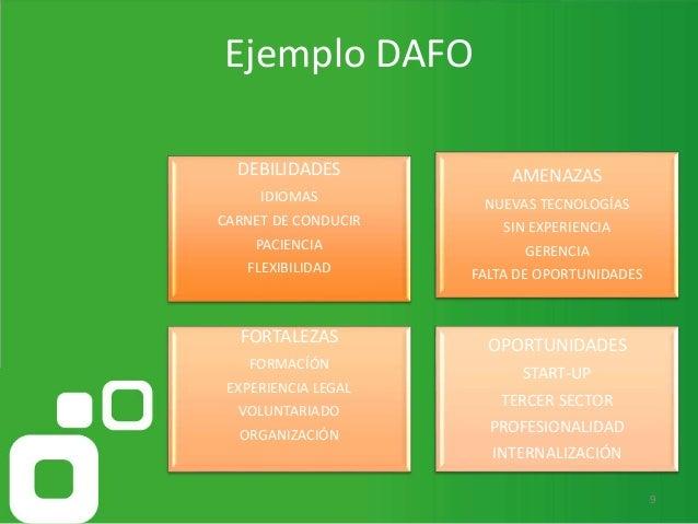 Ejemplo DAFO 9 DEBILIDADES IDIOMAS CARNET DE CONDUCIR PACIENCIA FLEXIBILIDAD AMENAZAS NUEVAS TECNOLOGÍAS SIN EXPERIENCIA G...
