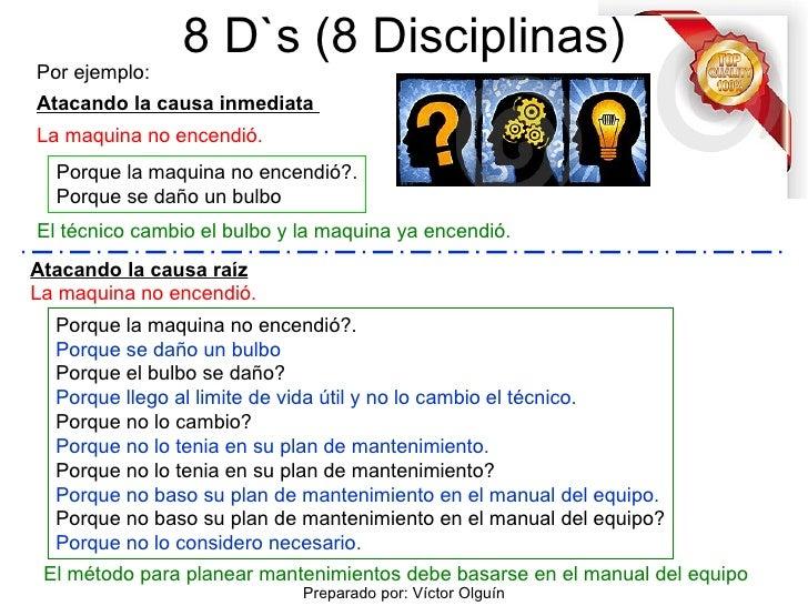 8 D`s (8 Disciplinas) Por ejemplo: La maquina no encendió. Porque la maquina no encendió?. Porque se daño un bulbo El técn...