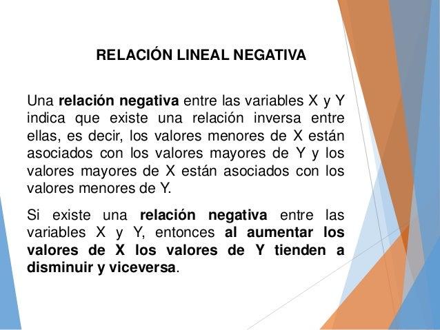 Una relación negativa entre las variables X y Y indica que existe una relación inversa entre ellas, es decir, los valores ...