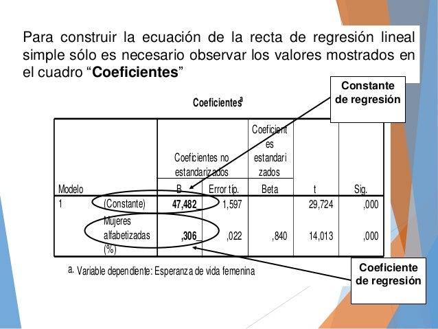 Para construir la ecuación de la recta de regresión lineal simple sólo es necesario observar los valores mostrados en el c...