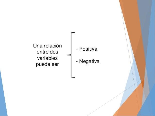 Una relación entre dos variables puede ser - Positiva - Negativa