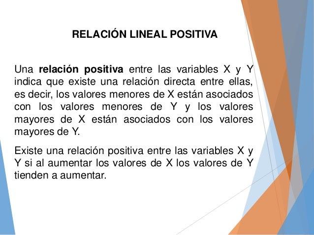 Una relación positiva entre las variables X y Y indica que existe una relación directa entre ellas, es decir, los valores ...